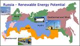 В Российской альтернативной энергетике наблюдается дисбаланс