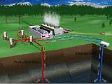 Армения уже начинает бурение скважин для геотермальной станции Major
