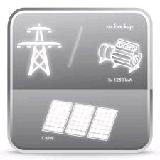 Электронное управление поможет повысить мощность фотоэлектрических систем