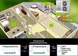 Экологичные решениям по производству возобновляемой энергии. Энергоэффективные технологии обогрева