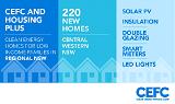 Семьи с низким доходом в Новом Южном Уэльсе получают 7-звездные экодома на солнечной энергии
