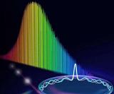 Новое открытие ученых: молекула использует полный видимый спектр солнечного света