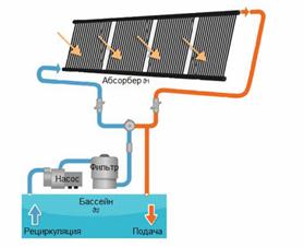 Принципиальная схема установки для нагрева воды в плавательном бассейне