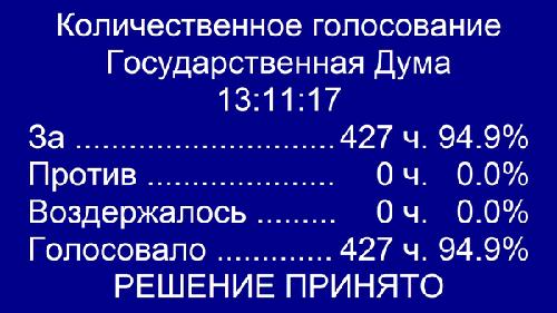 депутаты проголосовали  единогласно