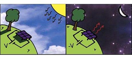 солнечные батареи будут работать даже ночью